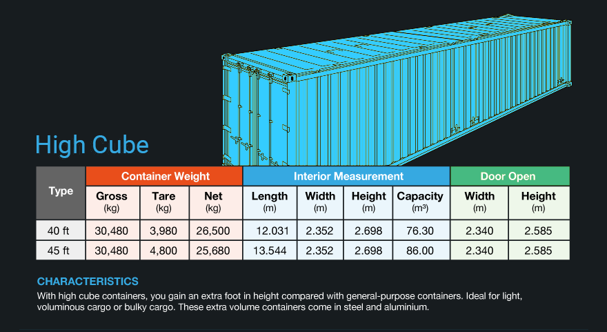 highcube-container